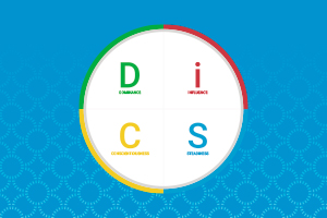 About DiSC: Theory and Research